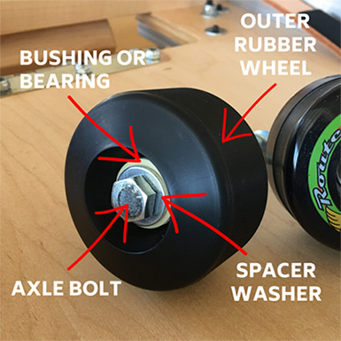 Pilates Bushing or Bearings